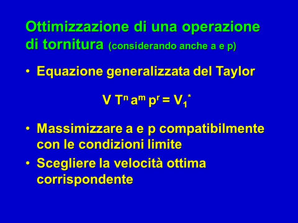 Ottimizzazione di una operazione di tornitura (considerando anche a e p) Equazione generalizzata del TaylorEquazione generalizzata del Taylor Massimiz
