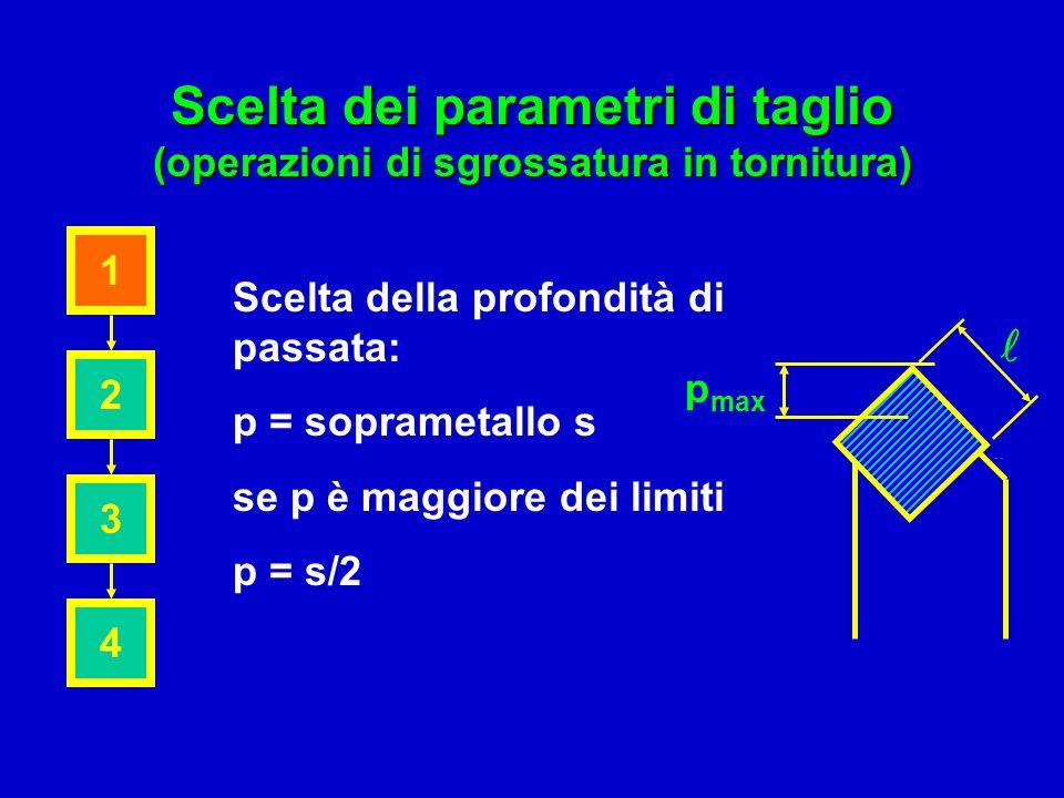 Scelta dei parametri di taglio (operazioni di sgrossatura in tornitura) 1 3 2 4 Scelta della profondità di passata: p = soprametallo s se p è maggiore