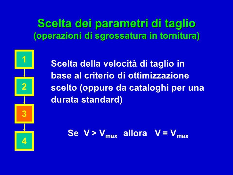 Scelta dei parametri di taglio (operazioni di sgrossatura in tornitura) 1 3 2 4 Scelta della velocità di taglio in base al criterio di ottimizzazione