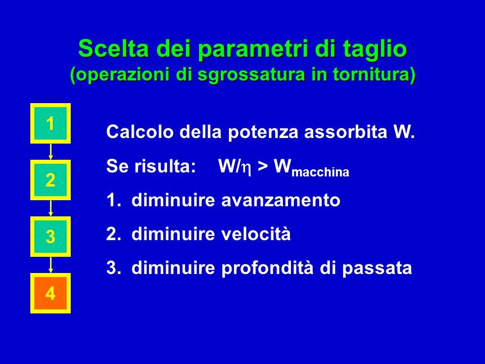 Scelta dei parametri di taglio (operazioni di sgrossatura in tornitura) 1 3 2 4 Calcolo della potenza assorbita W. Se risulta: W/ > W macchina 1.dimin