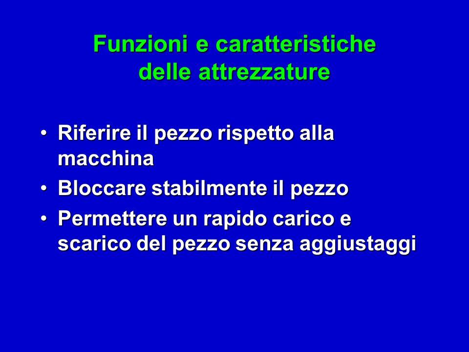 Funzioni e caratteristiche delle attrezzature Riferire il pezzo rispetto alla macchinaRiferire il pezzo rispetto alla macchina Bloccare stabilmente il