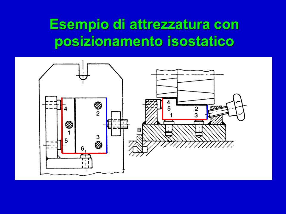 Esempio di attrezzatura con posizionamento isostatico