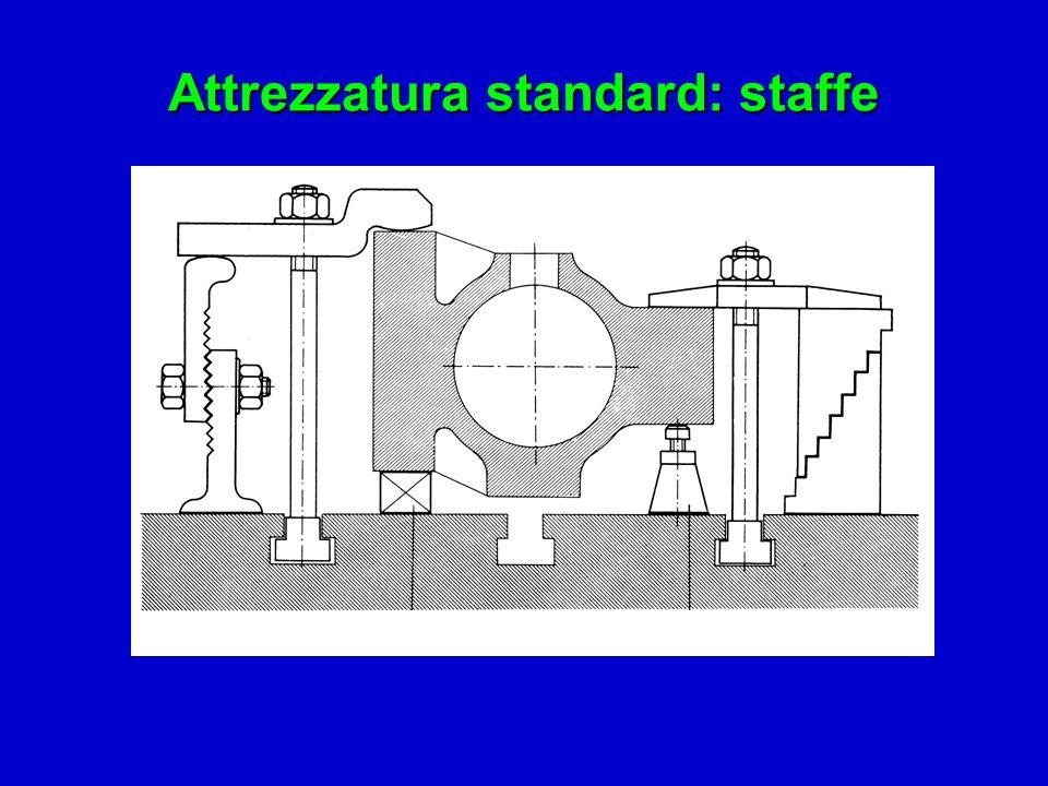 Attrezzatura standard: staffe