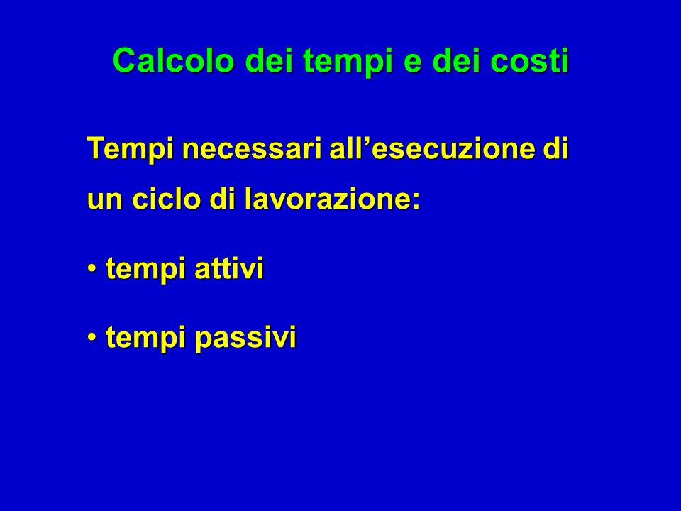 Calcolo dei tempi e dei costi Tempi necessari allesecuzione di un ciclo di lavorazione: tempi attivi tempi attivi tempi passivi tempi passivi