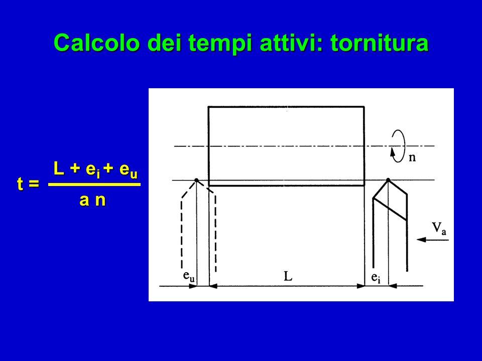 Calcolo dei tempi attivi: tornitura L + e i + e u t = a n a n