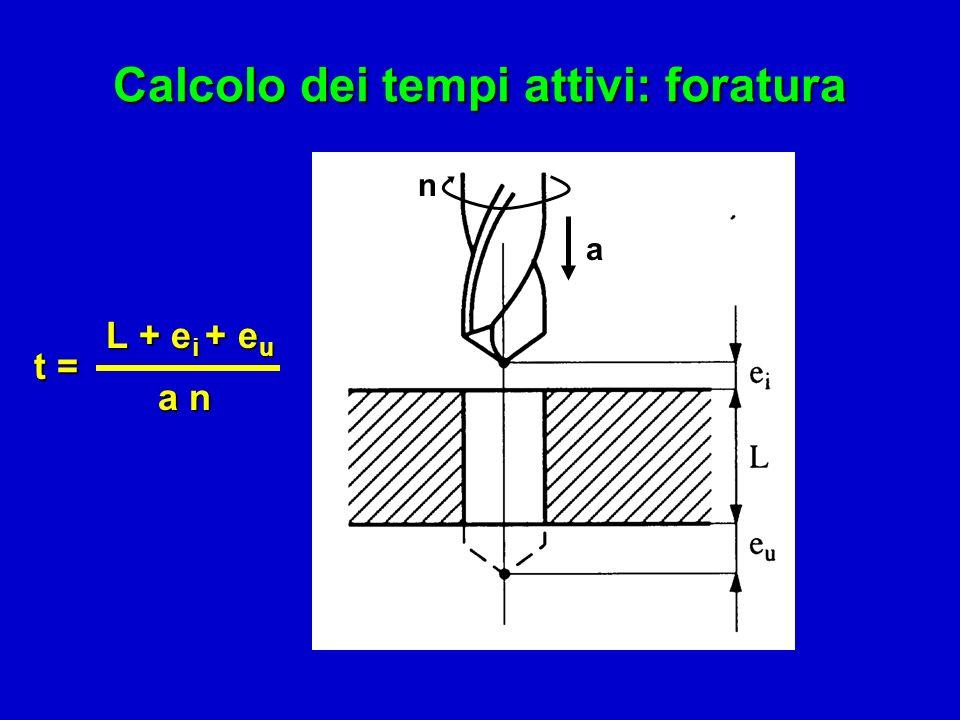 Calcolo dei tempi attivi: foratura L + e i + e u t = a n a n a n