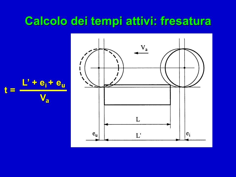 Calcolo dei tempi attivi: fresatura L + e i + e u t = V a V a