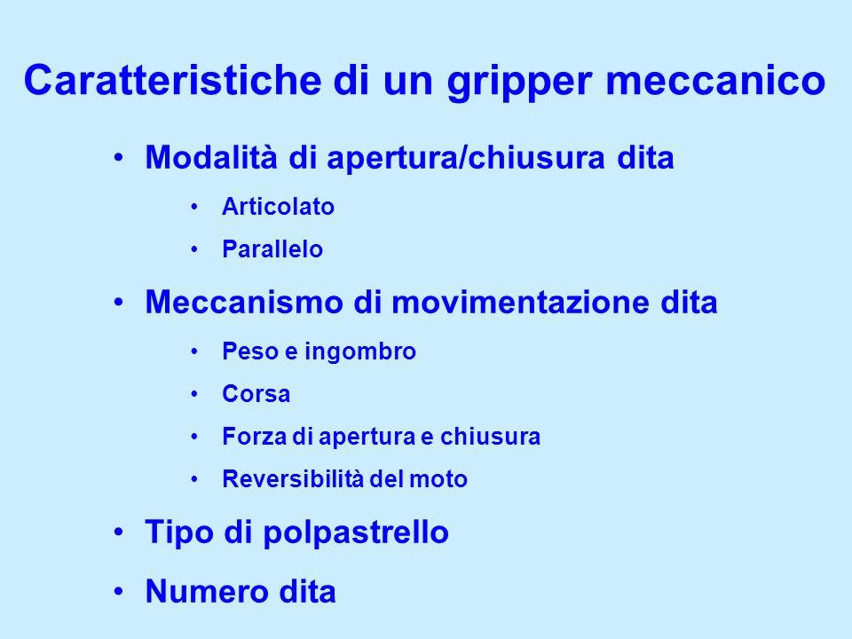 Caratteristiche di un gripper meccanico Modalità di apertura/chiusura dita Articolato Parallelo Meccanismo di movimentazione dita Peso e ingombro Cors