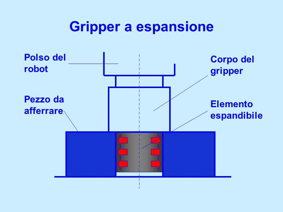 Gripper a espansione Polso del robot Corpo del gripper Elemento espandibile Pezzo da afferrare