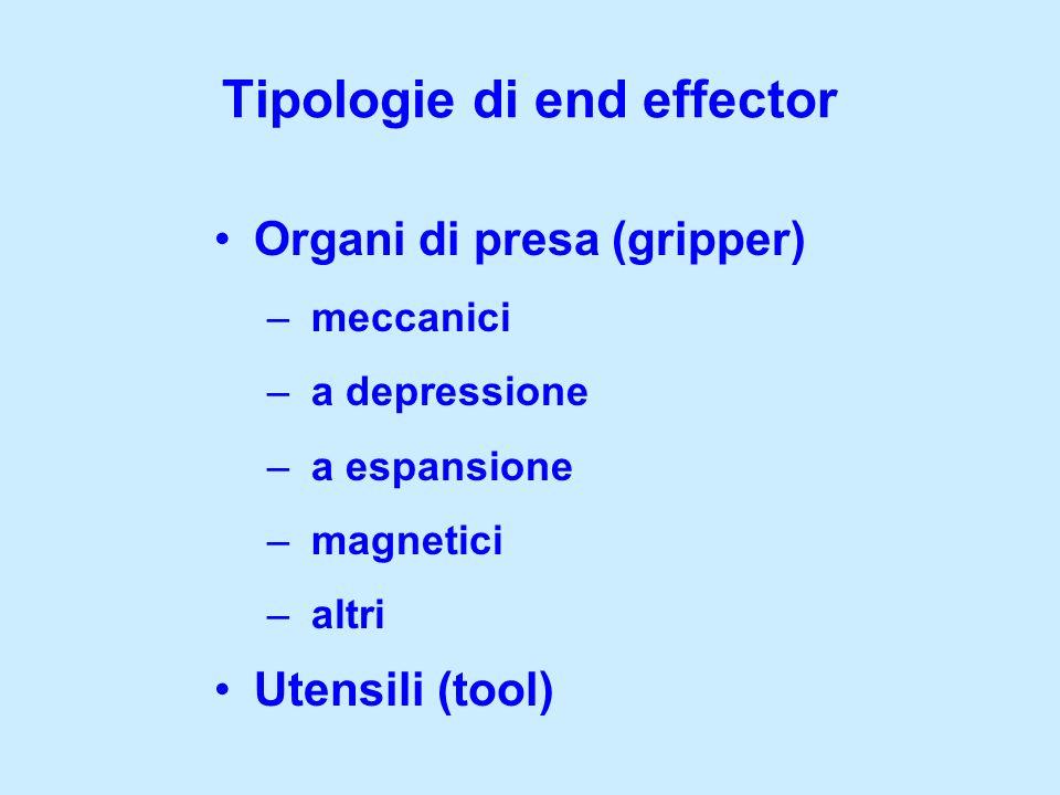 Organi di presa (gripper) – meccanici – a depressione – a espansione – magnetici – altri Tipologie di end effector Utensili (tool)