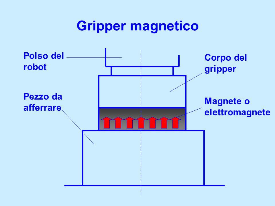 Gripper magnetico Polso del robot Corpo del gripper Magnete o elettromagnete Pezzo da afferrare