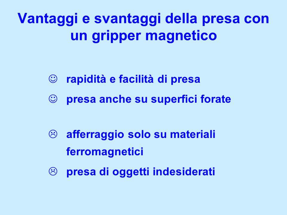 Vantaggi e svantaggi della presa con un gripper magnetico rapidità e facilità di presa presa anche su superfici forate afferraggio solo su materiali f