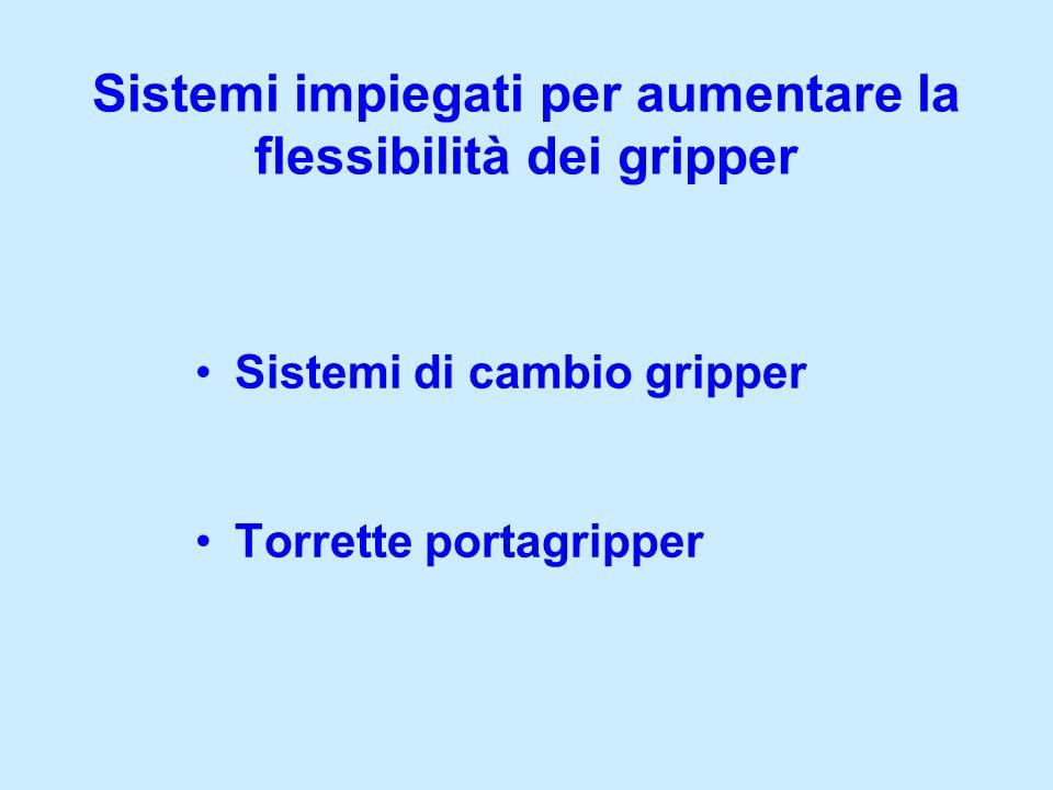 Sistemi di cambio gripper Torrette portagripper Sistemi impiegati per aumentare la flessibilità dei gripper