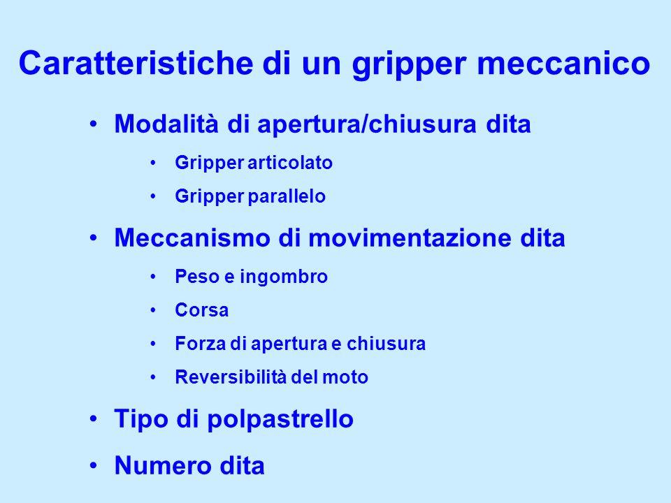 Caratteristiche di un gripper meccanico Modalità di apertura/chiusura dita Gripper articolato Gripper parallelo Meccanismo di movimentazione dita Peso