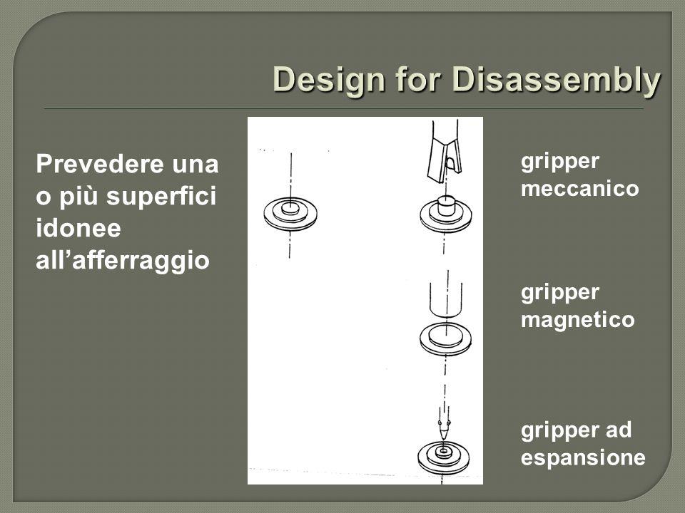 gripper meccanico gripper magnetico Prevedere una o più superfici idonee allafferraggio gripper ad espansione