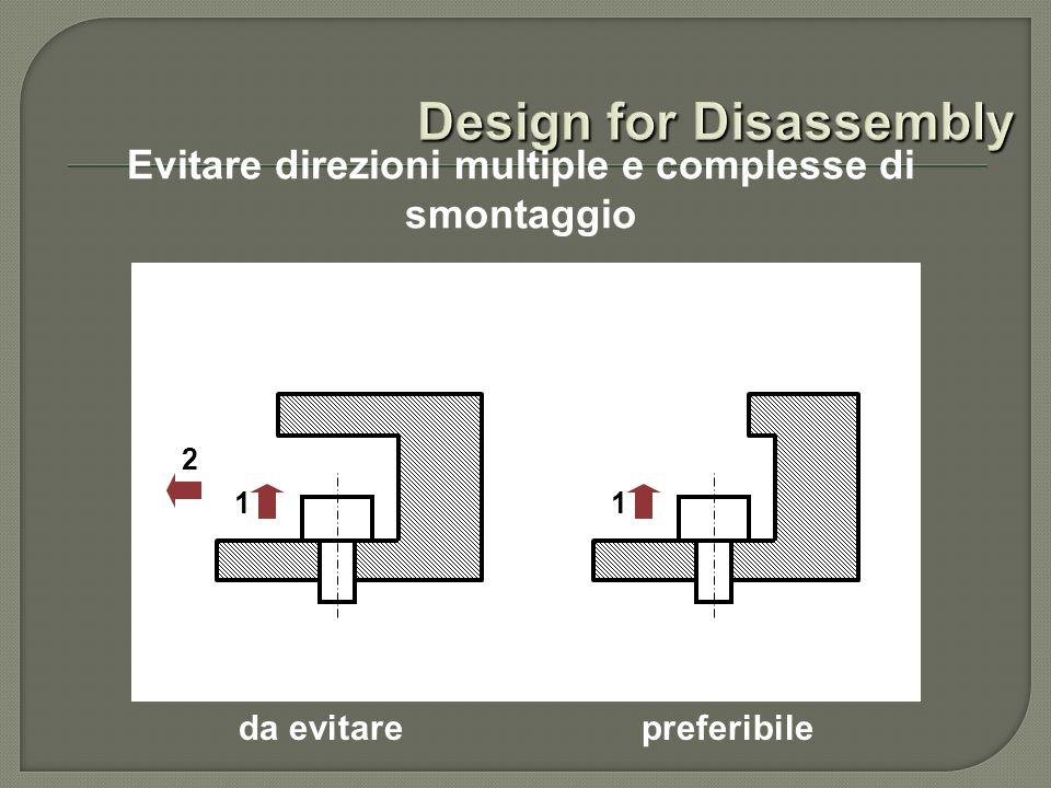 Evitare direzioni multiple e complesse di smontaggio 1 2 da evitarepreferibile 1