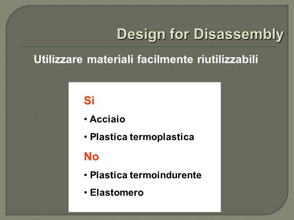 Utilizzare materiali facilmente riutilizzabili Sì Acciaio Plastica termoplastica No Plastica termoindurente Elastomero