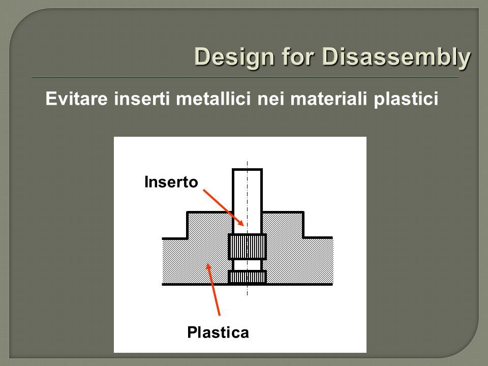 Evitare inserti metallici nei materiali plastici Plastica Inserto
