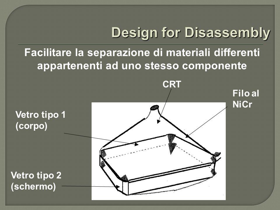 Facilitare la separazione di materiali differenti appartenenti ad uno stesso componente CRT Filo al NiCr Vetro tipo 1 (corpo) Vetro tipo 2 (schermo)