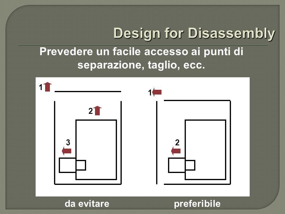 Prevedere un facile accesso ai punti di separazione, taglio, ecc. 1 2 3 1 2 da evitarepreferibile