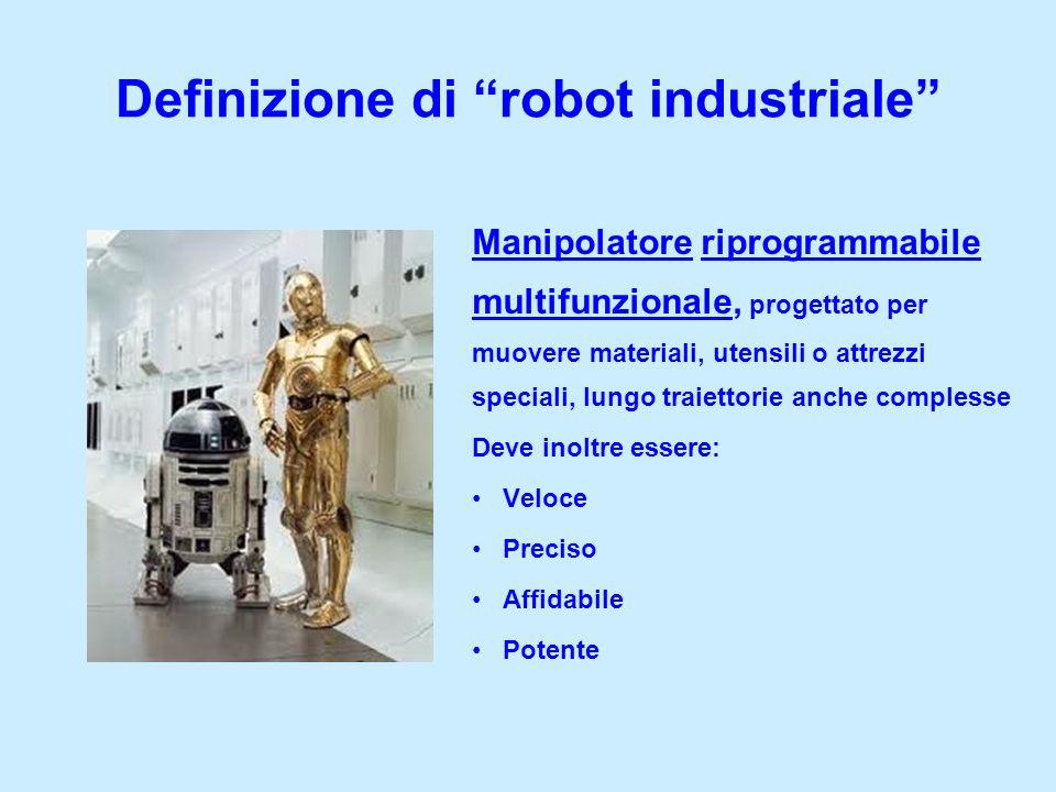 Robot articolato (R R R)