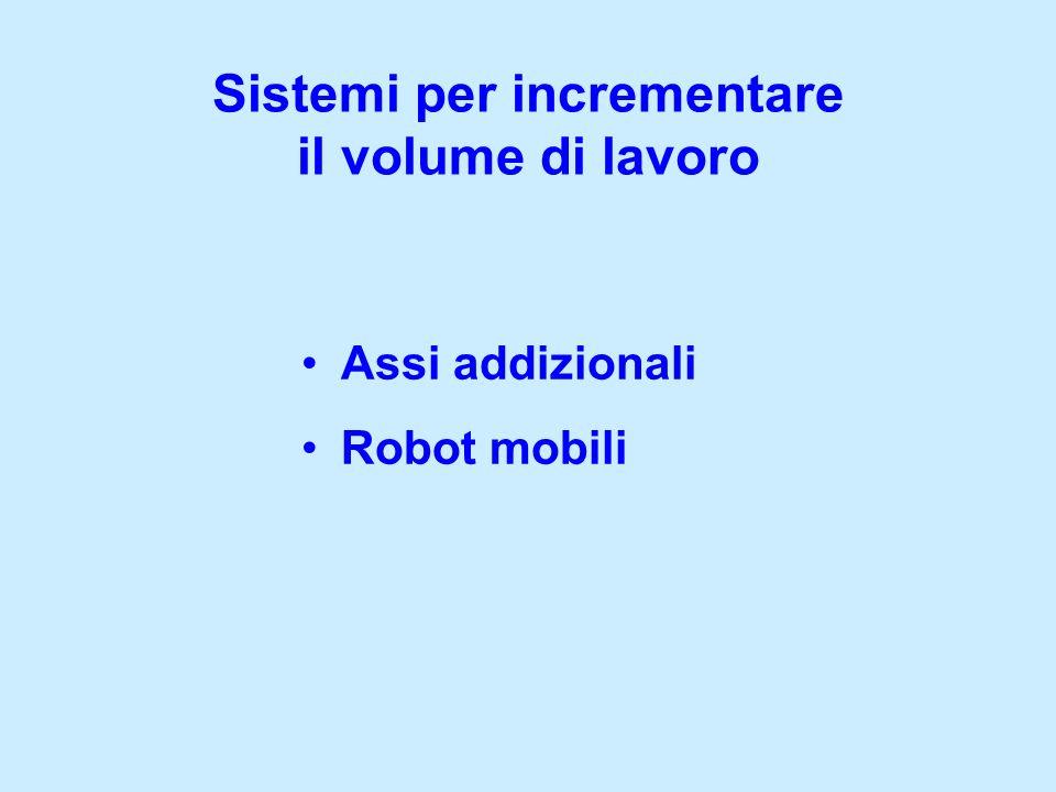 Assi addizionali Robot mobili Sistemi per incrementare il volume di lavoro