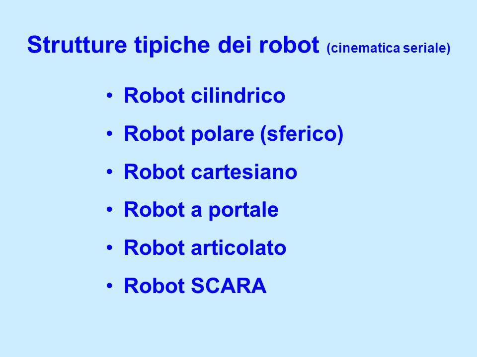 Robot cilindrico Robot polare (sferico) Robot cartesiano Robot a portale Robot articolato Robot SCARA Strutture tipiche dei robot (cinematica seriale)