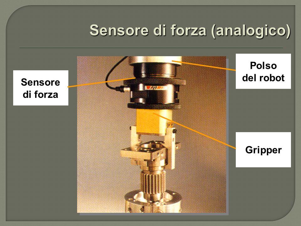 Sensore di forza Polso del robot Gripper