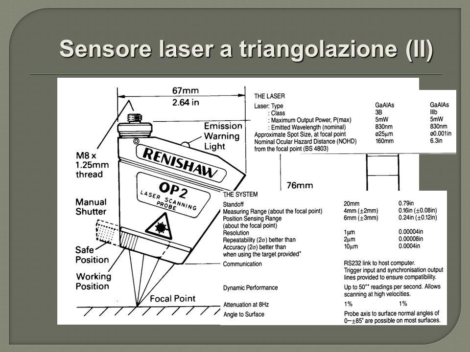 Sensore laser a triangolazione (II)