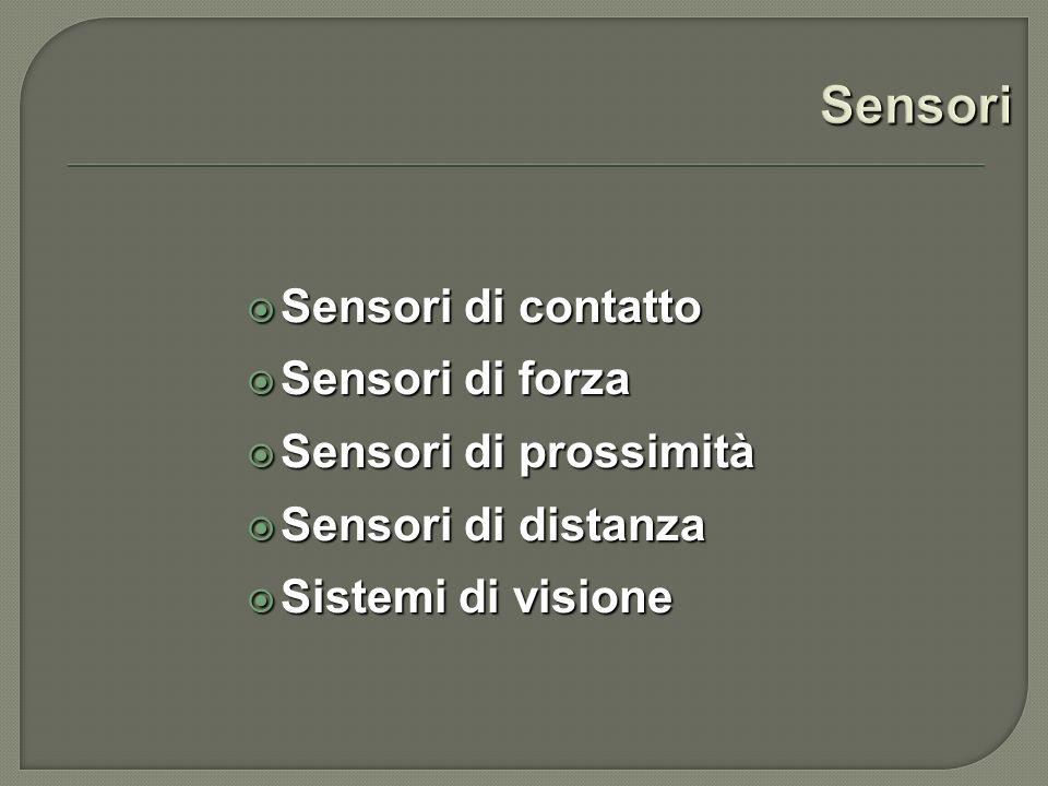 Sensori di contatto Sensori di contatto Sensori di forza Sensori di forza Sensori di prossimità Sensori di prossimità Sensori di distanza Sensori di distanza Sistemi di visione Sistemi di visione