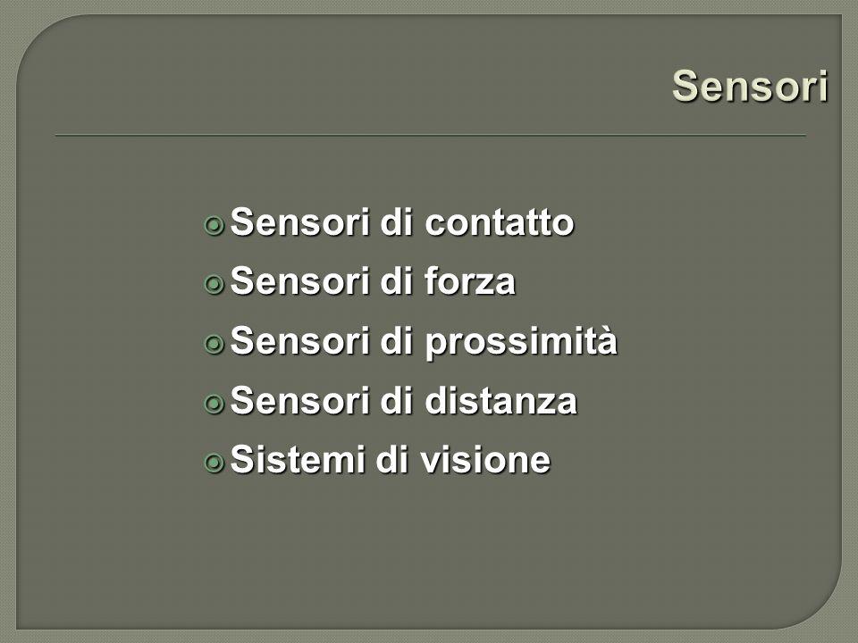 Sensori di contatto Sensori di contatto Sensori di forza Sensori di forza Sensori di prossimità Sensori di prossimità Sensori di distanza Sensori di d