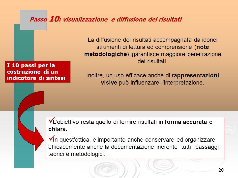 20 Passo 10 : visualizzazione e diffusione dei risultati Lobiettivo resta quello di fornire risultati in forma accurata e chiara.