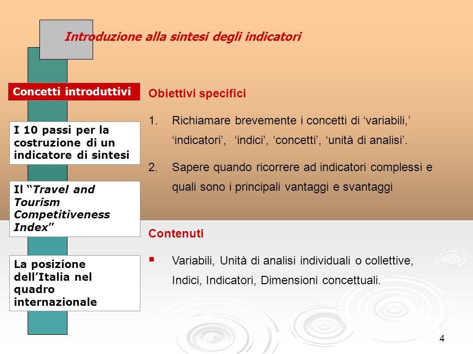 4 Introduzione alla sintesi degli indicatori Concetti introduttivi I 10 passi per la costruzione di un indicatore di sintesi Obiettivi specifici 1.Richiamare brevemente i concetti di variabili, indicatori, indici, concetti, unità di analisi.