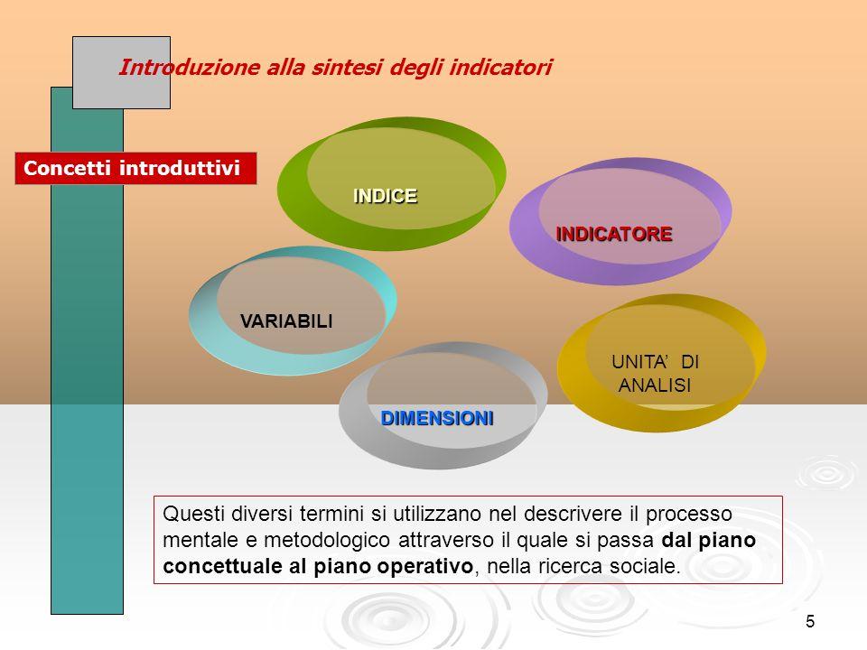 5 DIMENSIONI VARIABILI UNITA DI ANALISI Questi diversi termini si utilizzano nel descrivere il processo mentale e metodologico attraverso il quale si passa dal piano concettuale al piano operativo, nella ricerca sociale.