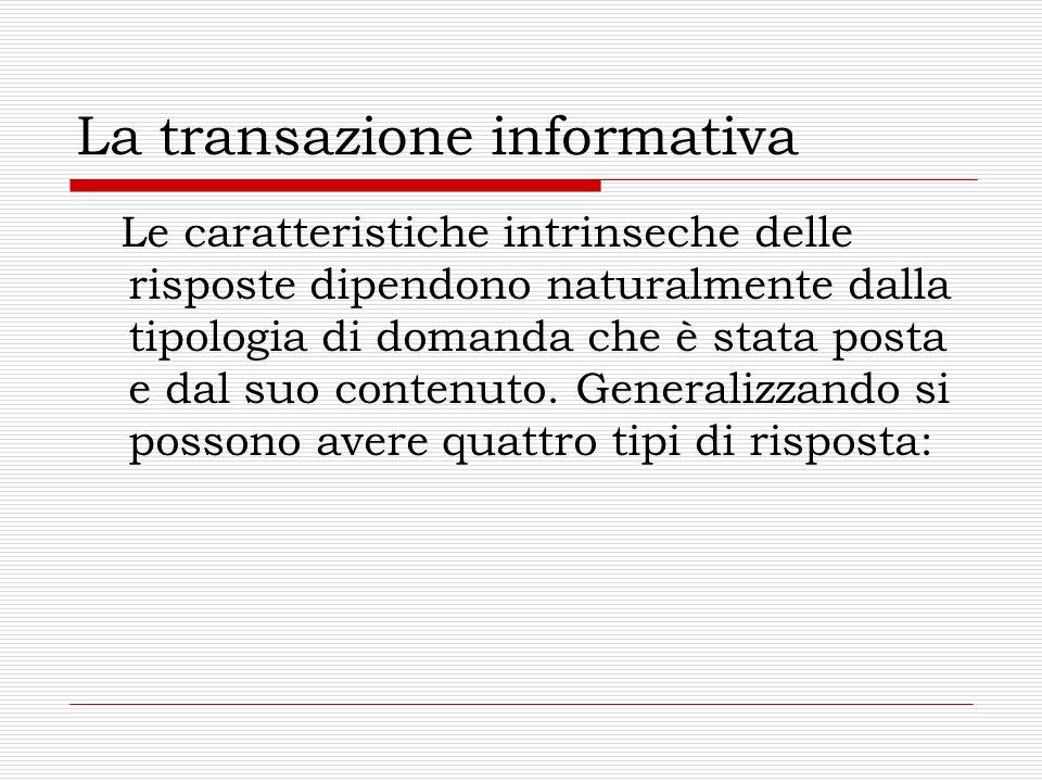 La transazione informativa Le caratteristiche intrinseche delle risposte dipendono naturalmente dalla tipologia di domanda che è stata posta e dal suo contenuto.