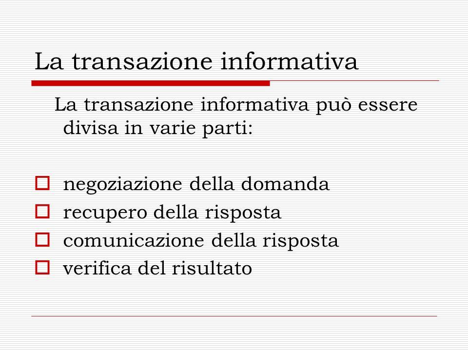 La transazione informativa La transazione informativa può essere divisa in varie parti: negoziazione della domanda recupero della risposta comunicazione della risposta verifica del risultato