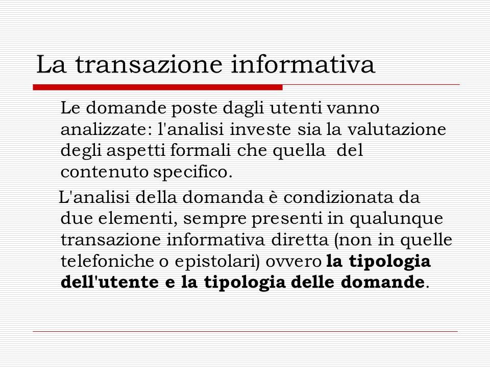 La transazione informativa Le domande, da un punto di vista formale, possono ascriversi a tre categorie: 1) domande di localizzazione (o anche direzionali e di orientamento), relative a strutture, servizi o materiali della biblioteca; si risolvono con una risposta immediata, e, a rigore, non possono essere ricondotte a vere e proprie transazioni di reference