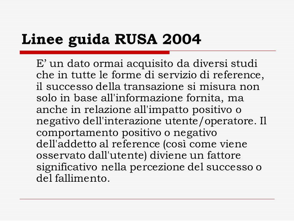 Linee guida RUSA 2004 E un dato ormai acquisito da diversi studi che in tutte le forme di servizio di reference, il successo della transazione si misura non solo in base all informazione fornita, ma anche in relazione all impatto positivo o negativo dell interazione utente/operatore.