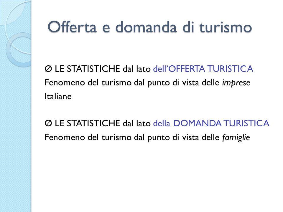 Offerta e domanda di turismo Ø LE STATISTICHE dal lato dellOFFERTA TURISTICA Fenomeno del turismo dal punto di vista delle imprese Italiane Ø LE STATI