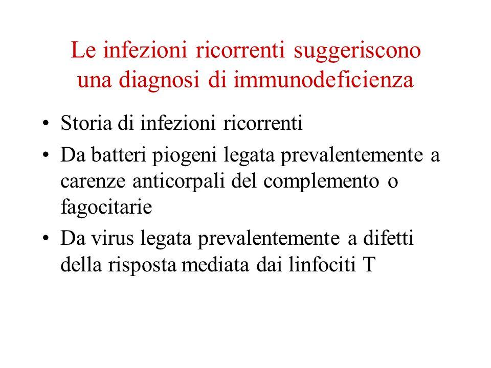 Le infezioni ricorrenti suggeriscono una diagnosi di immunodeficienza Storia di infezioni ricorrenti Da batteri piogeni legata prevalentemente a carenze anticorpali del complemento o fagocitarie Da virus legata prevalentemente a difetti della risposta mediata dai linfociti T