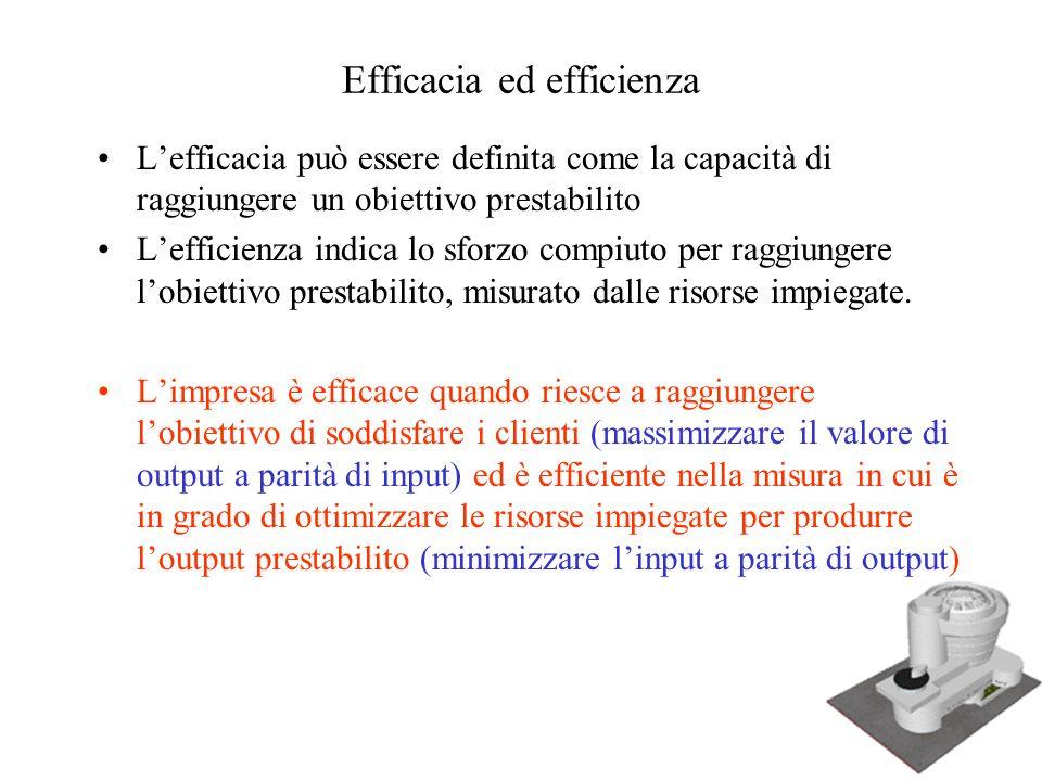 Efficacia ed efficienza Lefficacia può essere definita come la capacità di raggiungere un obiettivo prestabilito Lefficienza indica lo sforzo compiuto
