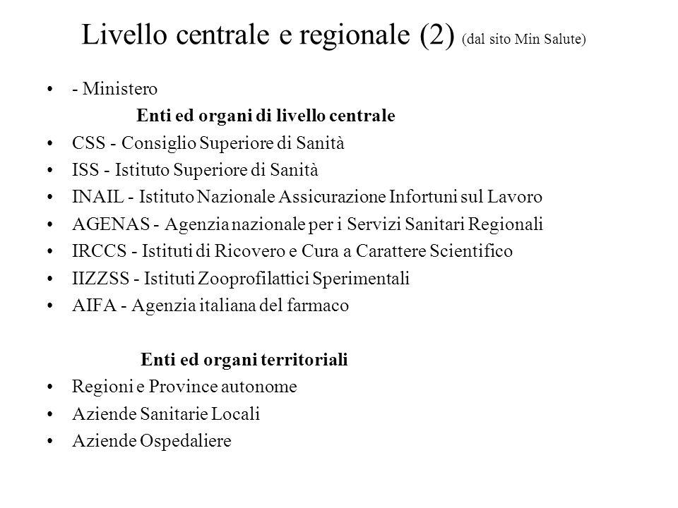 Livello centrale e regionale (2) (dal sito Min Salute) - Ministero Enti ed organi di livello centrale CSS - Consiglio Superiore di Sanità ISS - Istitu
