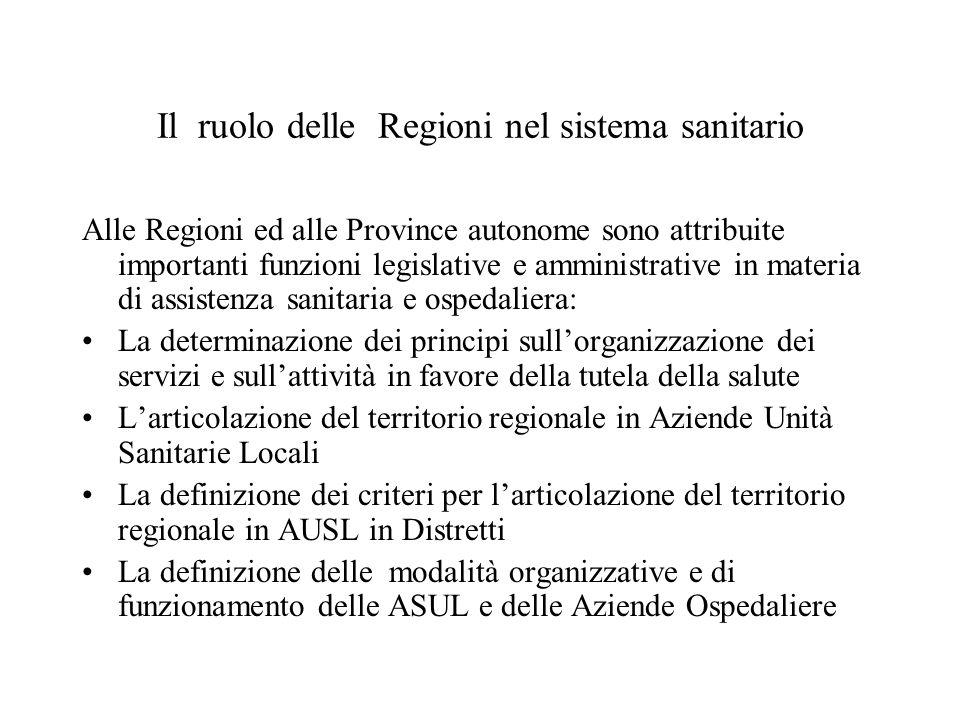 Alle Regioni ed alle Province autonome sono attribuite importanti funzioni legislative e amministrative in materia di assistenza sanitaria e ospedalie
