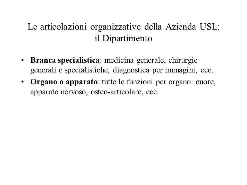 Branca specialistica: medicina generale, chirurgie generali e specialistiche, diagnostica per immagini, ecc. Organo o apparato: tutte le funzioni per