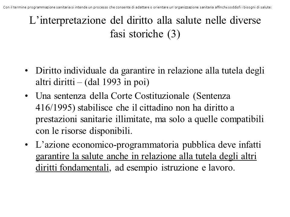 Linterpretazione del diritto alla salute nelle diverse fasi storiche (3) Diritto individuale da garantire in relazione alla tutela degli altri diritti
