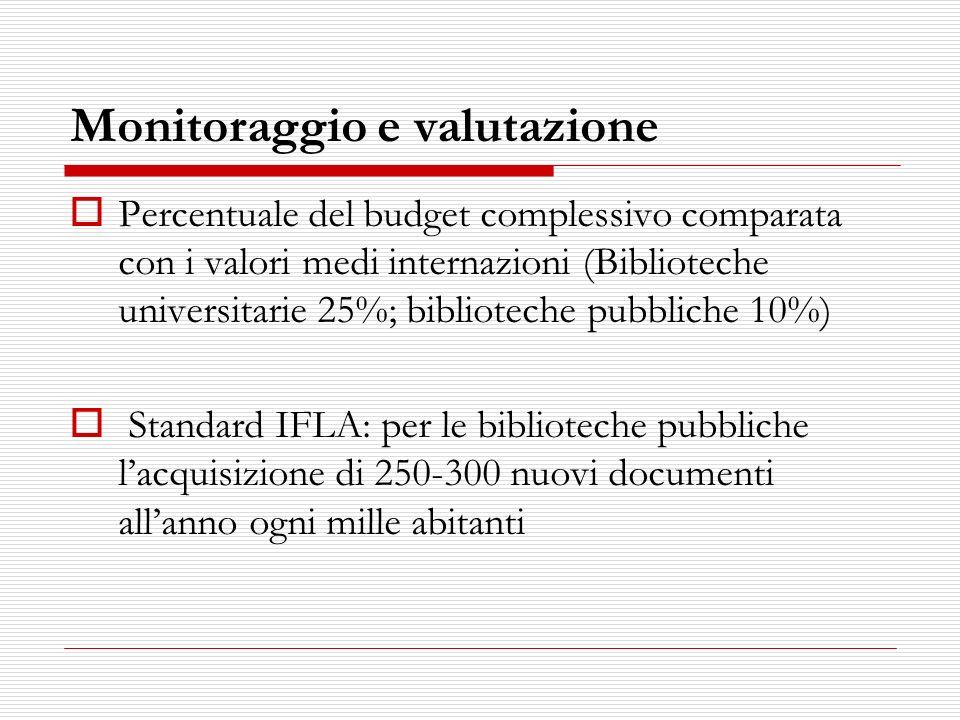 Monitoraggio e valutazione Percentuale del budget complessivo comparata con i valori medi internazioni (Biblioteche universitarie 25%; biblioteche pub