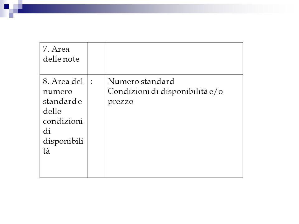 7. Area delle note 8. Area del numero standard e delle condizioni di disponibili tà :Numero standard Condizioni di disponibilità e/o prezzo
