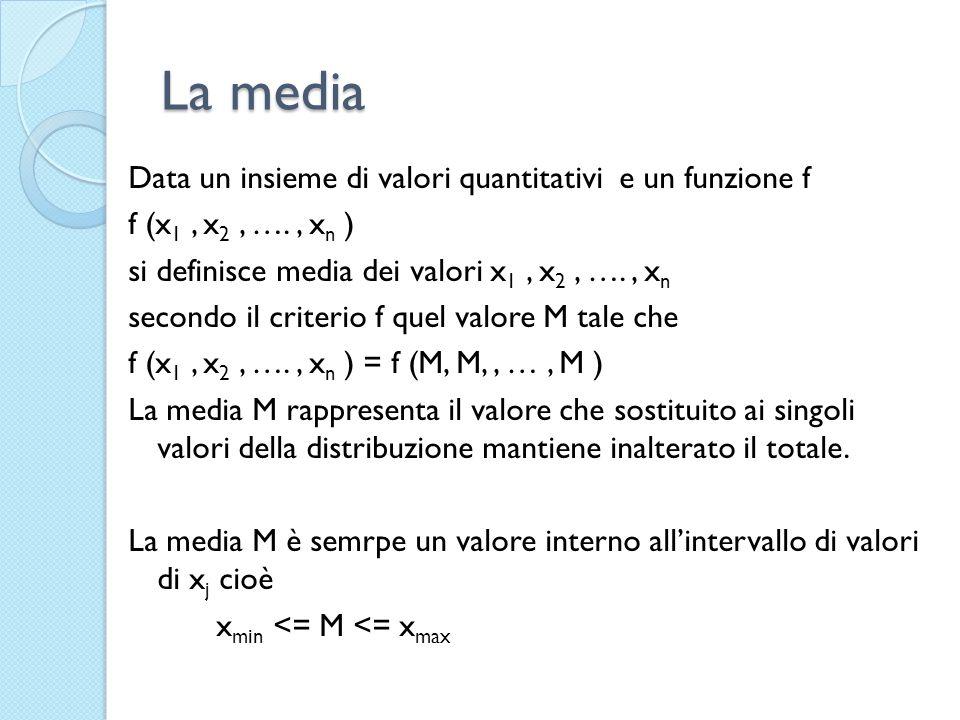 La media Data un insieme di valori quantitativi e un funzione f f (x 1, x 2, …., x n ) si definisce media dei valori x 1, x 2, …., x n secondo il crit
