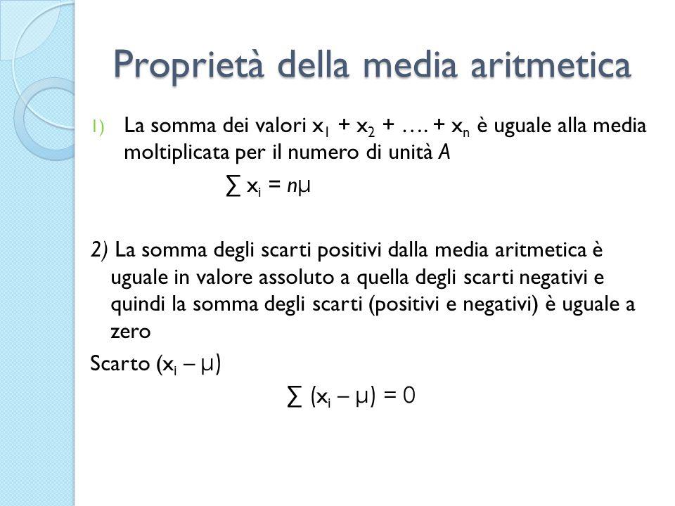 Proprietà della media aritmetica 1) La somma dei valori x 1 + x 2 + …. + x n è uguale alla media moltiplicata per il numero di unità A x i = n μ 2) La