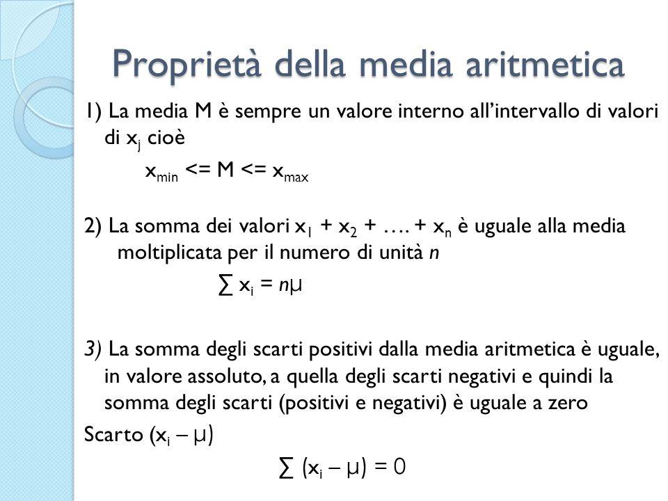 Proprietà della media aritmetica 1) La media M è sempre un valore interno allintervallo di valori di x j cioè x min <= M <= x max 2) La somma dei valo